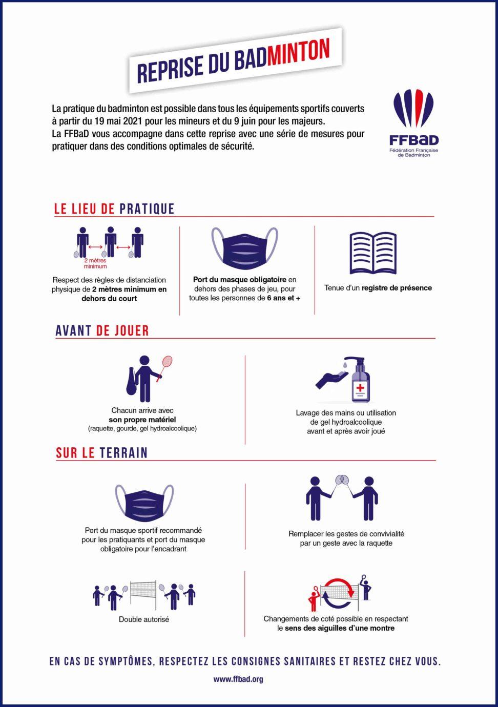 Protocole reprise badminton 2021